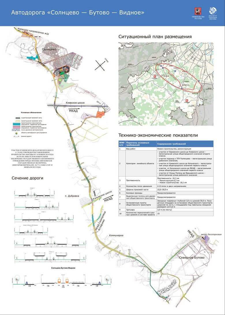 Строительство дороги бутово видное проект схема