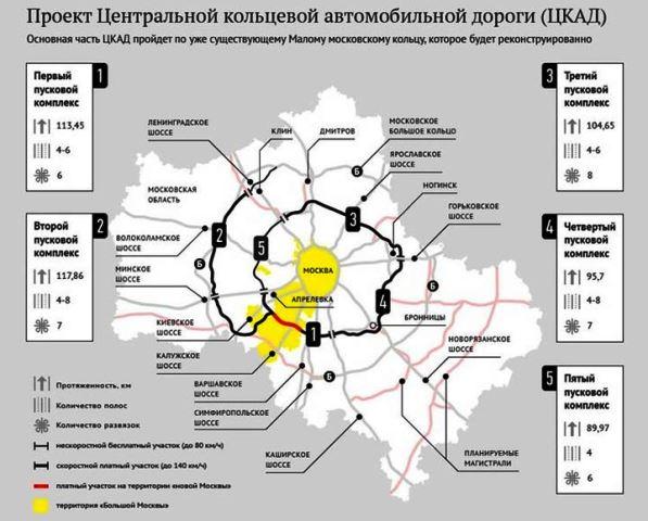 """Схема ЦКАД на карте Подмосковья в 2018 году: строительство"""""""